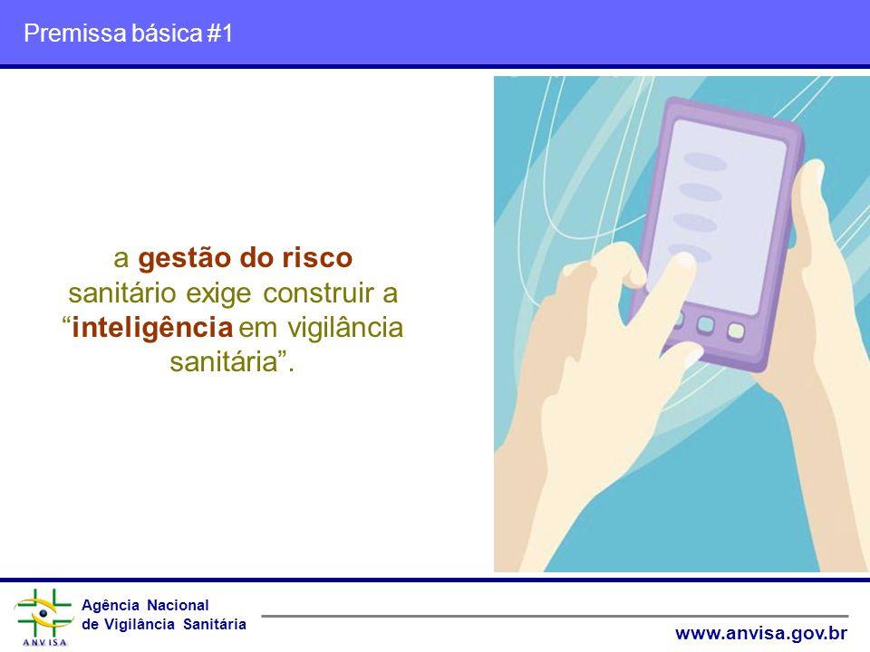 Agência Nacional de Vigilância Sanitária www.anvisa.gov.br Agência Nacional de Vigilância Sanitária www.anvisa.gov.br Premissa básica #1 a gestão do r