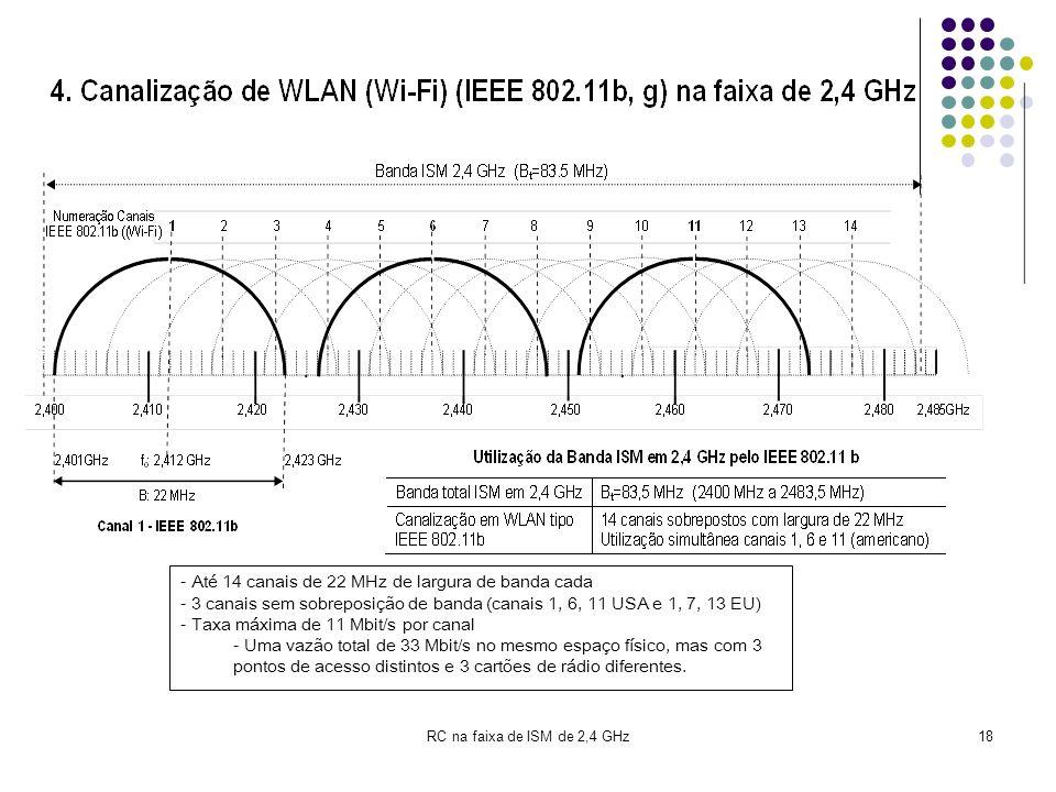 RC na faixa de ISM de 2,4 GHz18 - Até 14 canais de 22 MHz de largura de banda cada - 3 canais sem sobreposição de banda (canais 1, 6, 11 USA e 1, 7, 1