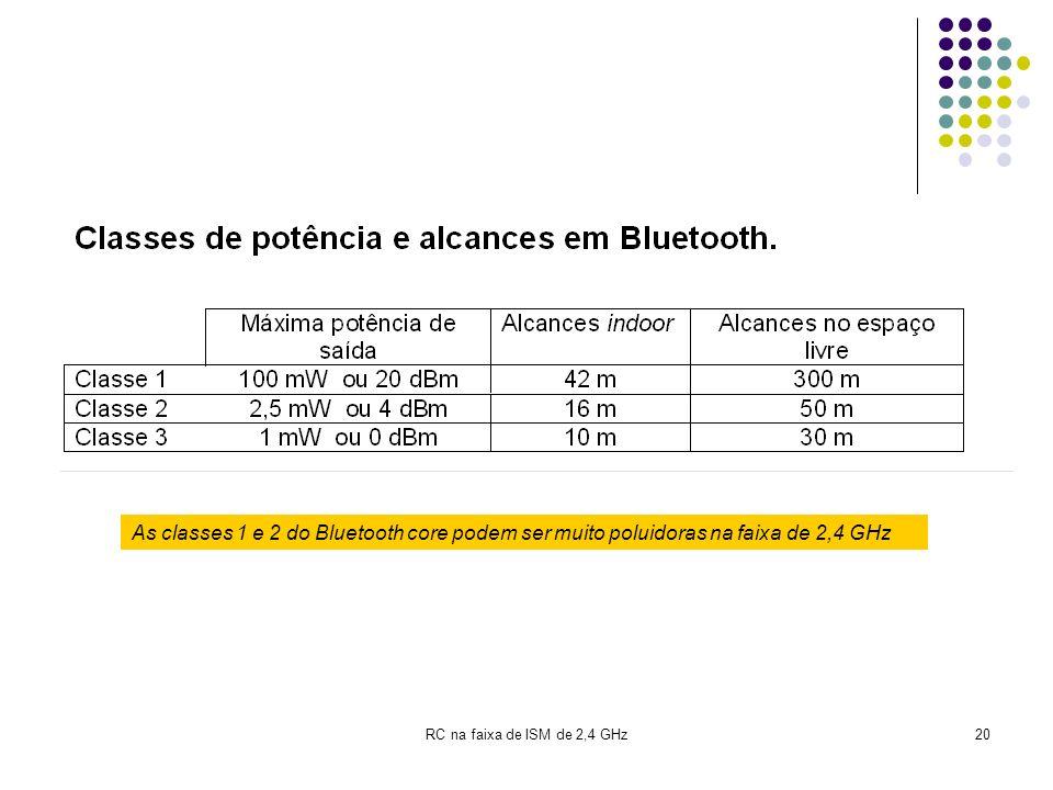 RC na faixa de ISM de 2,4 GHz20 As classes 1 e 2 do Bluetooth core podem ser muito poluidoras na faixa de 2,4 GHz