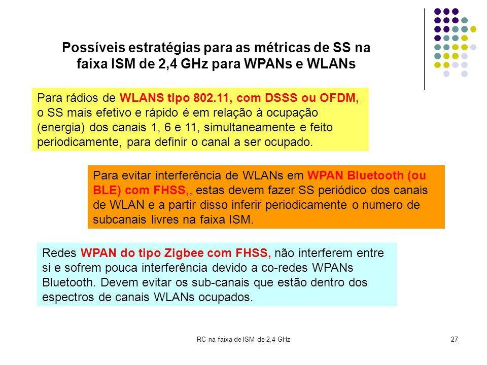 RC na faixa de ISM de 2,4 GHz27 Possíveis estratégias para as métricas de SS na faixa ISM de 2,4 GHz para WPANs e WLANs Para rádios de WLANS tipo 802.