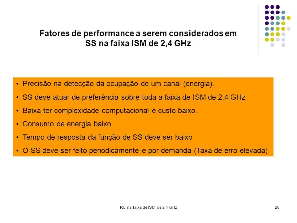 RC na faixa de ISM de 2,4 GHz28 Fatores de performance a serem considerados em SS na faixa ISM de 2,4 GHz Precisão na detecção da ocupação de um canal