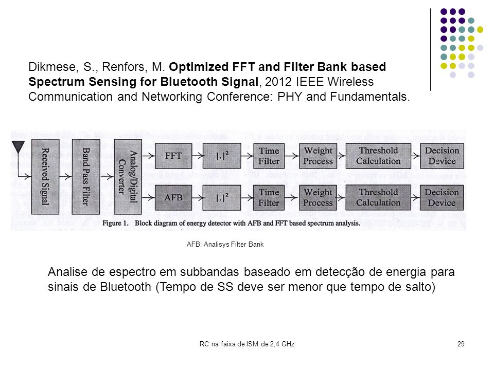 RC na faixa de ISM de 2,4 GHz29 Dikmese, S., Renfors, M. Optimized FFT and Filter Bank based Spectrum Sensing for Bluetooth Signal, 2012 IEEE Wireless