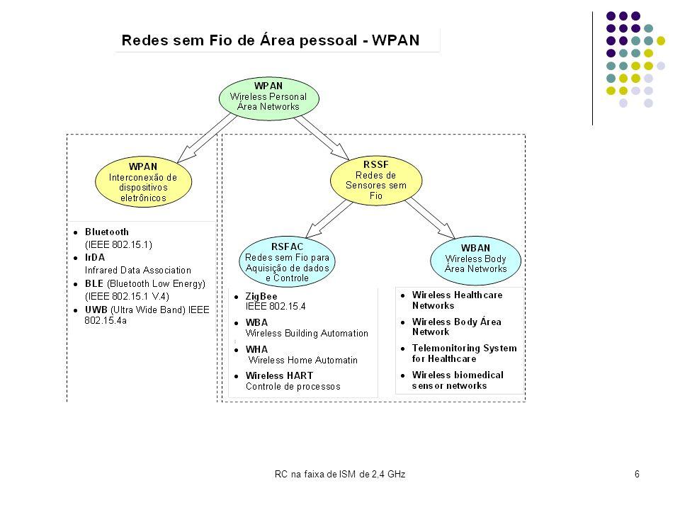 RC na faixa de ISM de 2,4 GHz6