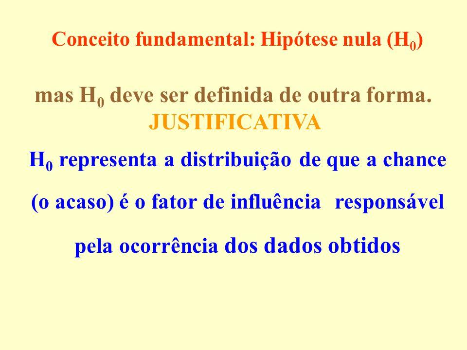 H 0 representa as circunstâncias para as quais quaisquer diferenças observadas nos dados são devidas ao acaso, ou como formalmente conhecidas na estatística como sampling error, flutuação amostral.