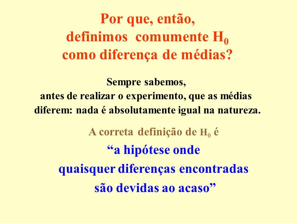 Se houver outros fatores, que possam intervir explicando o resultado particular, então, o p-valor deixaria de ser uma medida de evidência contra H 0.