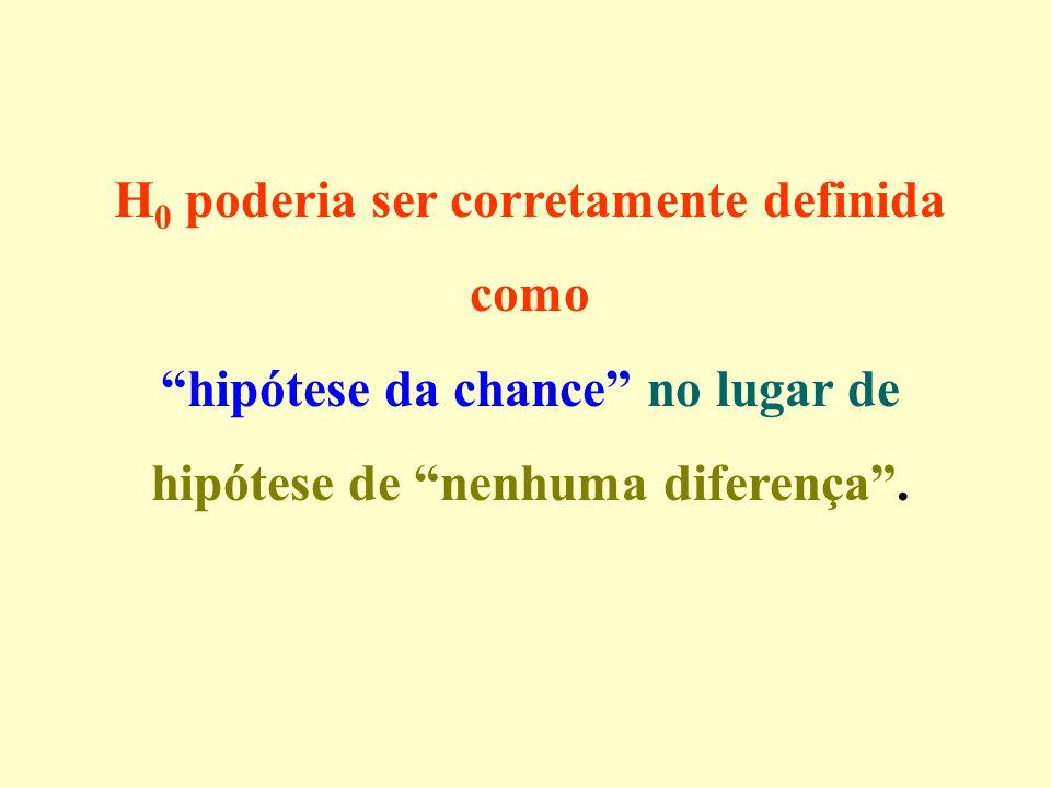 O p-valor quantifica a discrepância entre um conjunto conhecido de dados e a hipótese nula (H 0 ), se a probabilidade dos resultados é tão discrepante ou mais, sob a hipótese nula (H 0 ).