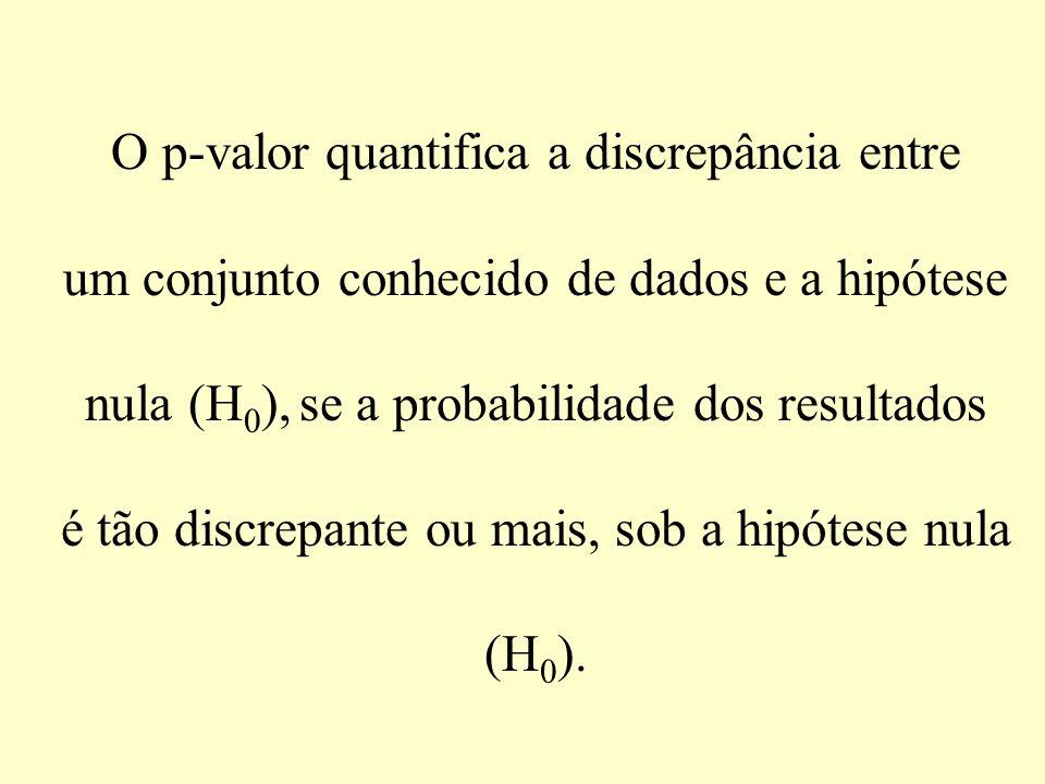 Os métodos estatísticos devem: orientar e disciplinar o nosso pensamento, mas não devem determiná-lo.