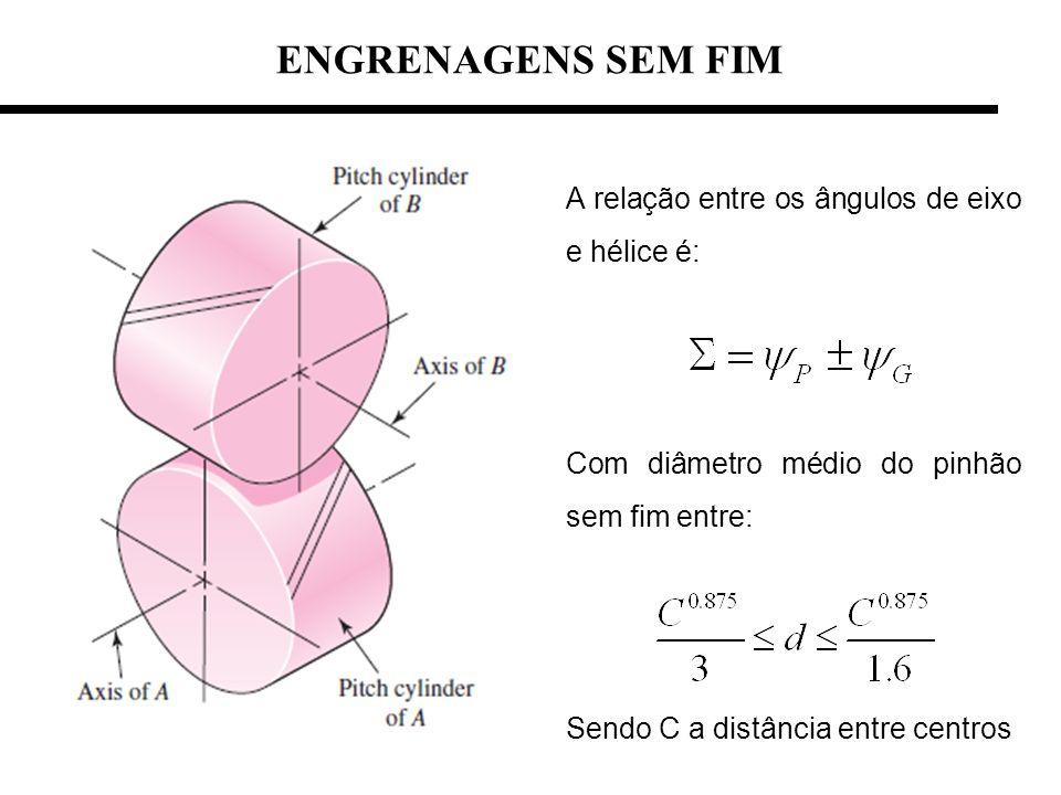 A relação entre os ângulos de eixo e hélice é: Com diâmetro médio do pinhão sem fim entre: Sendo C a distância entre centros ENGRENAGENS SEM FIM