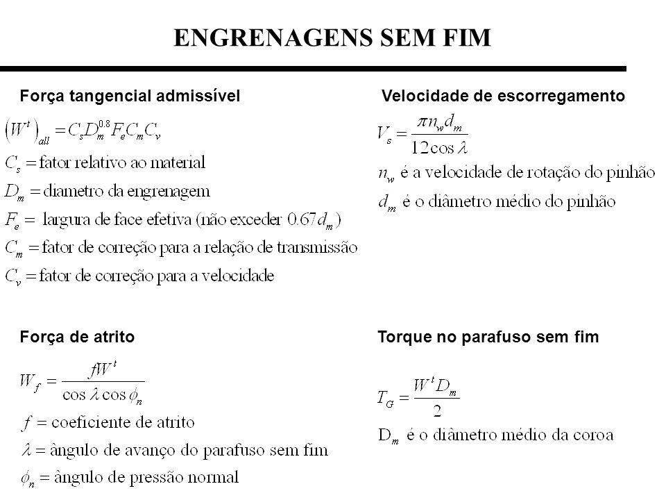 ENGRENAGENS SEM FIM Fator de Material C S :