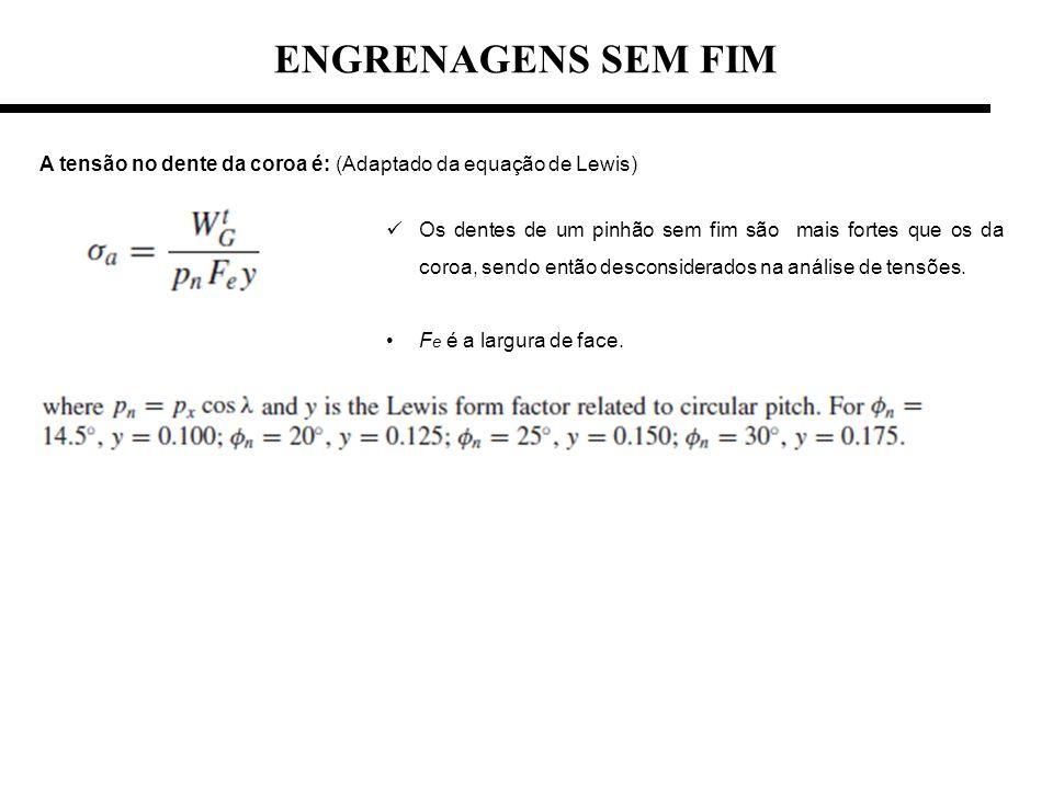ENGRENAGENS SEM FIM Eficiência mecânica: Com atrito: Sem atrito: Para garantir que a coroa conduzirá o pinhão: Valores de f stat podem ser obtidos pela ANSI/AGMA 6034 – B92.