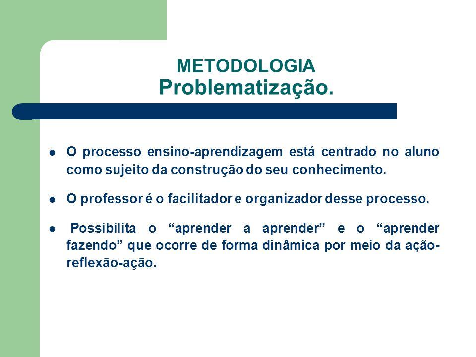 METODOLOGIA Problematização. O processo ensino-aprendizagem está centrado no aluno como sujeito da construção do seu conhecimento. O professor é o fac