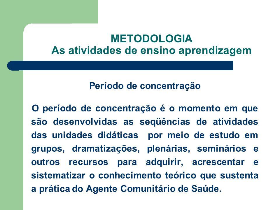 METODOLOGIA As atividades de ensino aprendizagem Período de concentração O período de concentração é o momento em que são desenvolvidas as seqüências