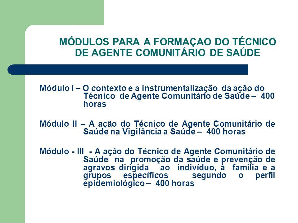 MÓDULOS PARA A FORMAÇAO DO TÉCNICO DE AGENTE COMUNITÁRIO DE SAÚDE Módulo I – O contexto e a instrumentalização da ação do Técnico de Agente Comunitári