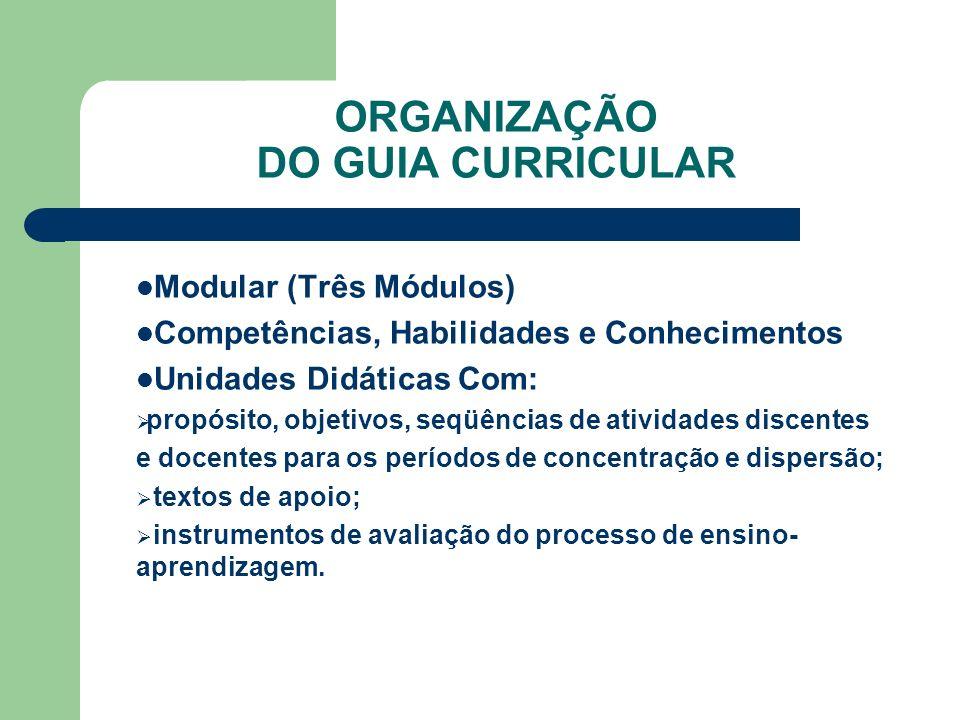 ORGANIZAÇÃO DO GUIA CURRICULAR Modular (Três Módulos) Competências, Habilidades e Conhecimentos Unidades Didáticas Com: propósito, objetivos, seqüênci