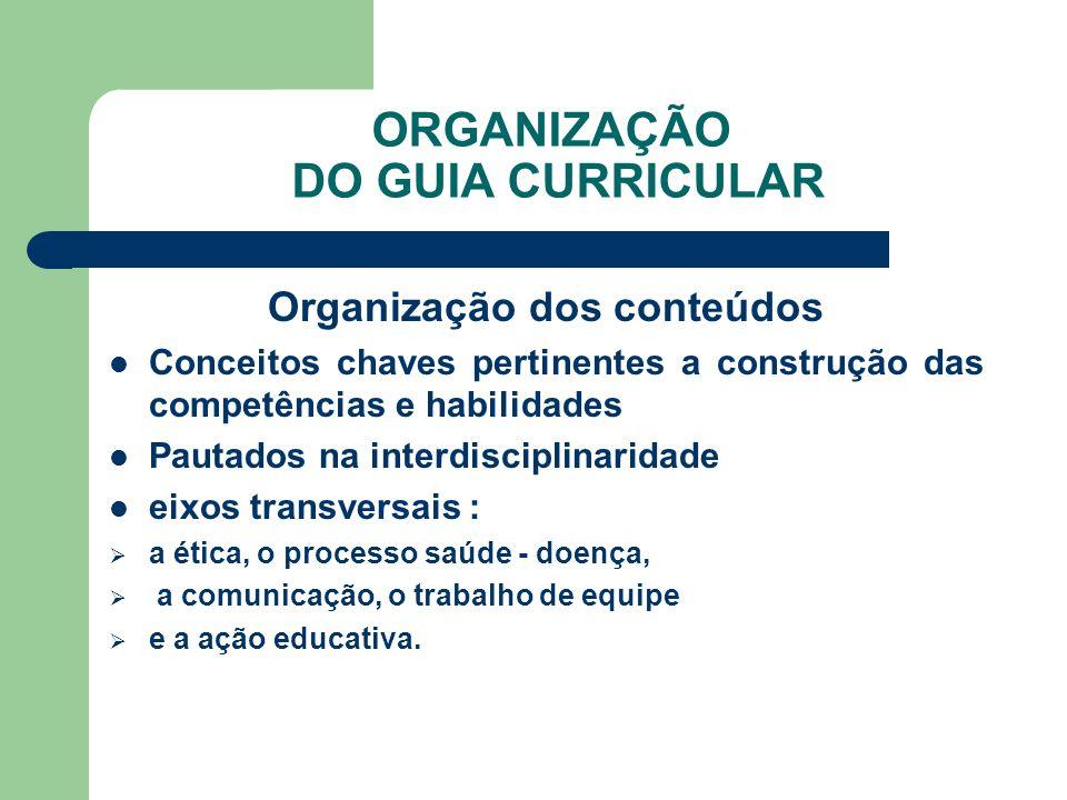 ORGANIZAÇÃO DO GUIA CURRICULAR Organização dos conteúdos Conceitos chaves pertinentes a construção das competências e habilidades Pautados na interdis