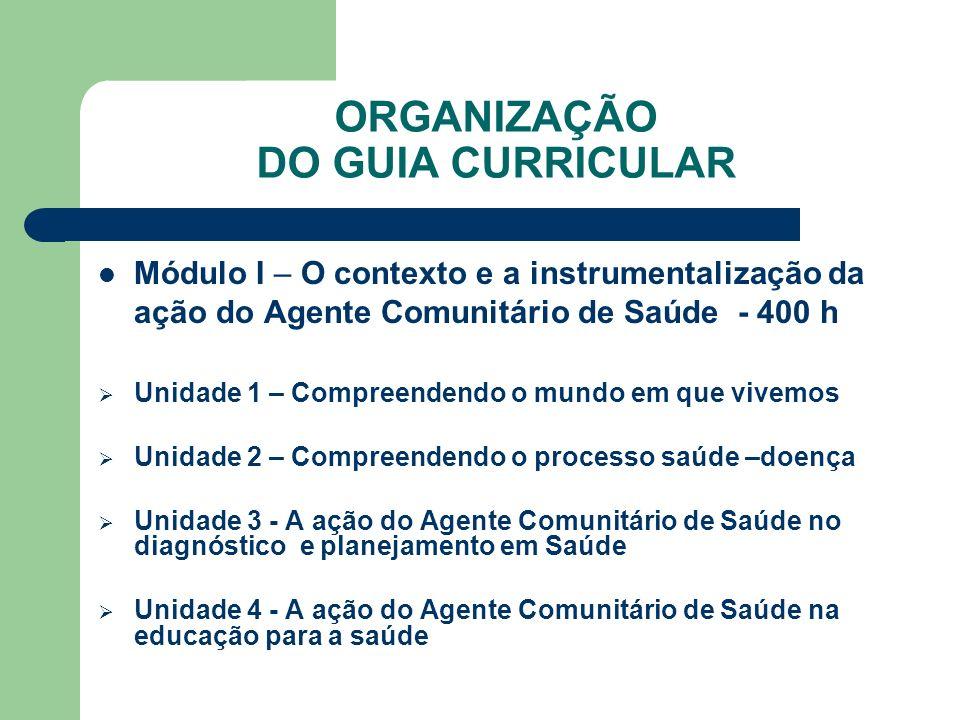 ORGANIZAÇÃO DO GUIA CURRICULAR Módulo I – O contexto e a instrumentalização da ação do Agente Comunitário de Saúde - 400 h Unidade 1 – Compreendendo o