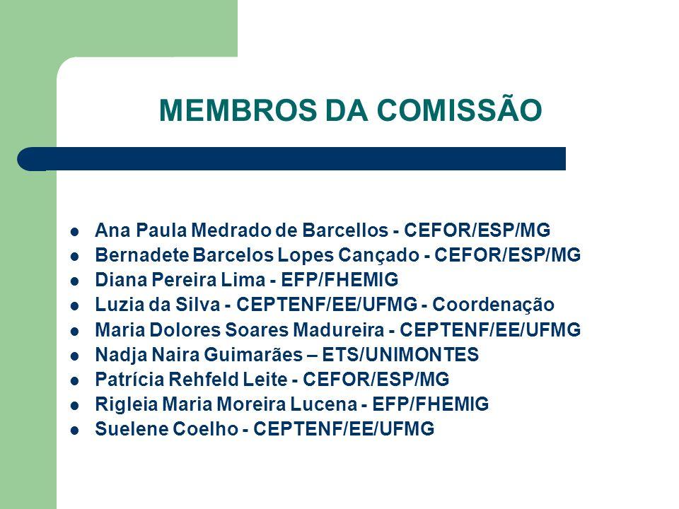 MEMBROS DA COMISSÃO Ana Paula Medrado de Barcellos - CEFOR/ESP/MG Bernadete Barcelos Lopes Cançado - CEFOR/ESP/MG Diana Pereira Lima - EFP/FHEMIG Luzi