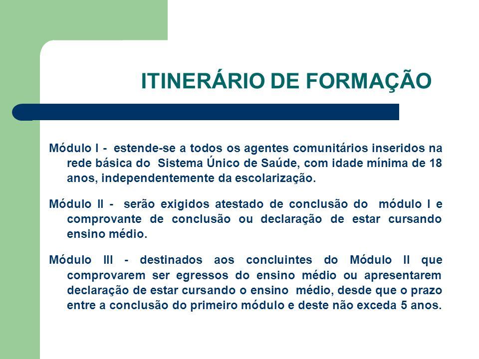 ITINERÁRIO DE FORMAÇÃO Módulo I - estende-se a todos os agentes comunitários inseridos na rede básica do Sistema Único de Saúde, com idade mínima de 1
