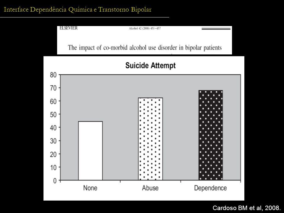 Interface Dependência Química e Transtorno Bipolar Cardoso BM et al, 2008.