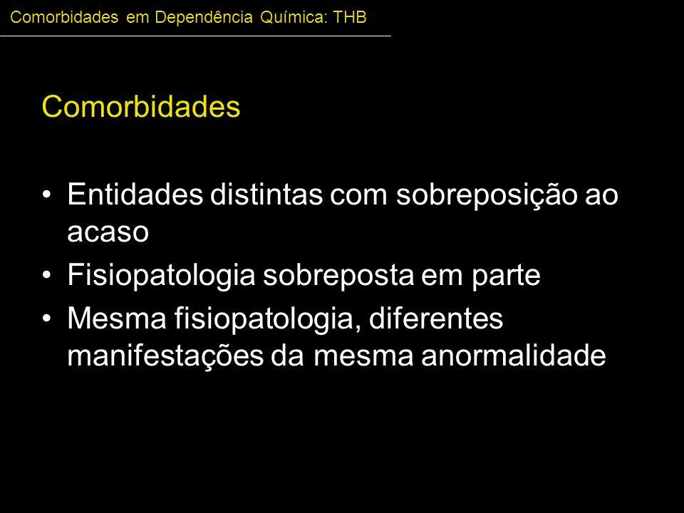 Comorbidades Entidades distintas com sobreposição ao acaso Fisiopatologia sobreposta em parte Mesma fisiopatologia, diferentes manifestações da mesma