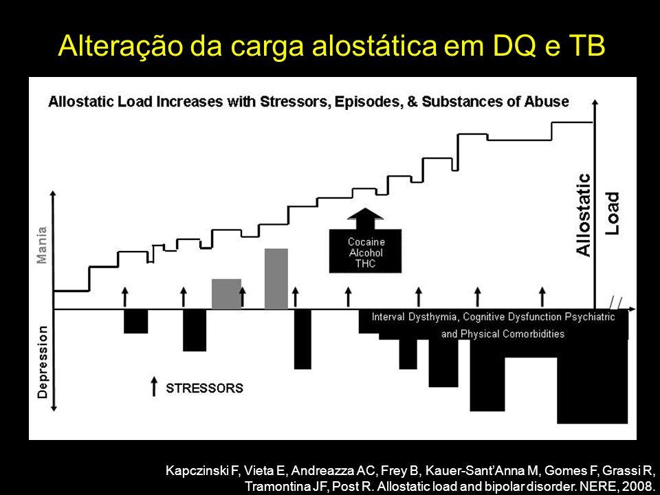 Kapczinski F, Vieta E, Andreazza AC, Frey B, Kauer-SantAnna M, Gomes F, Grassi R, Tramontina JF, Post R. Allostatic load and bipolar disorder. NERE, 2