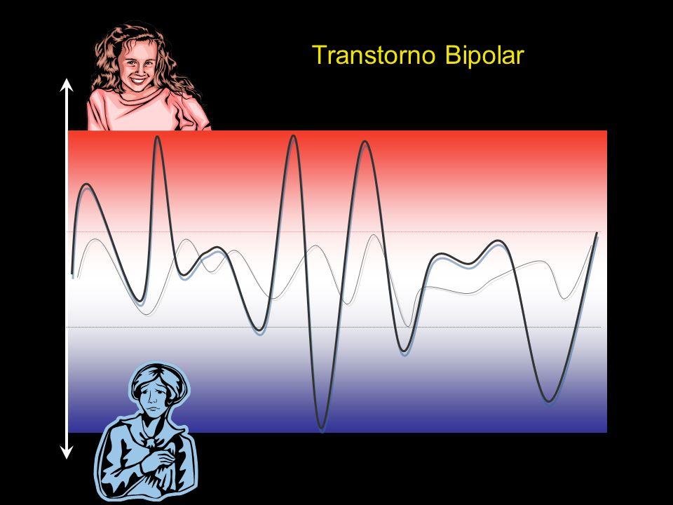 Ambiente Reatividade do substrato neural Episódios de Humor Genes reguladores da resiliência aos estressores de vida Genes reguladores da resiliência aos estressores celulares Modelo de interação Gene X Ambiente do TB Kapczinski et al, 2008.