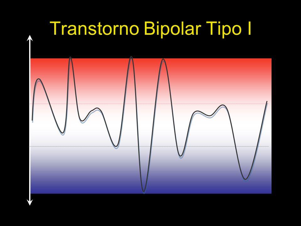 Transtorno Bipolar Tipo I