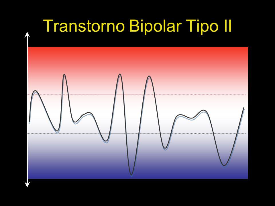 O Transtorno Bipolar (=THB) tem como característica fundamental a alteração do humor, com a presença de dois pólos opostos, a mania e a depressão.