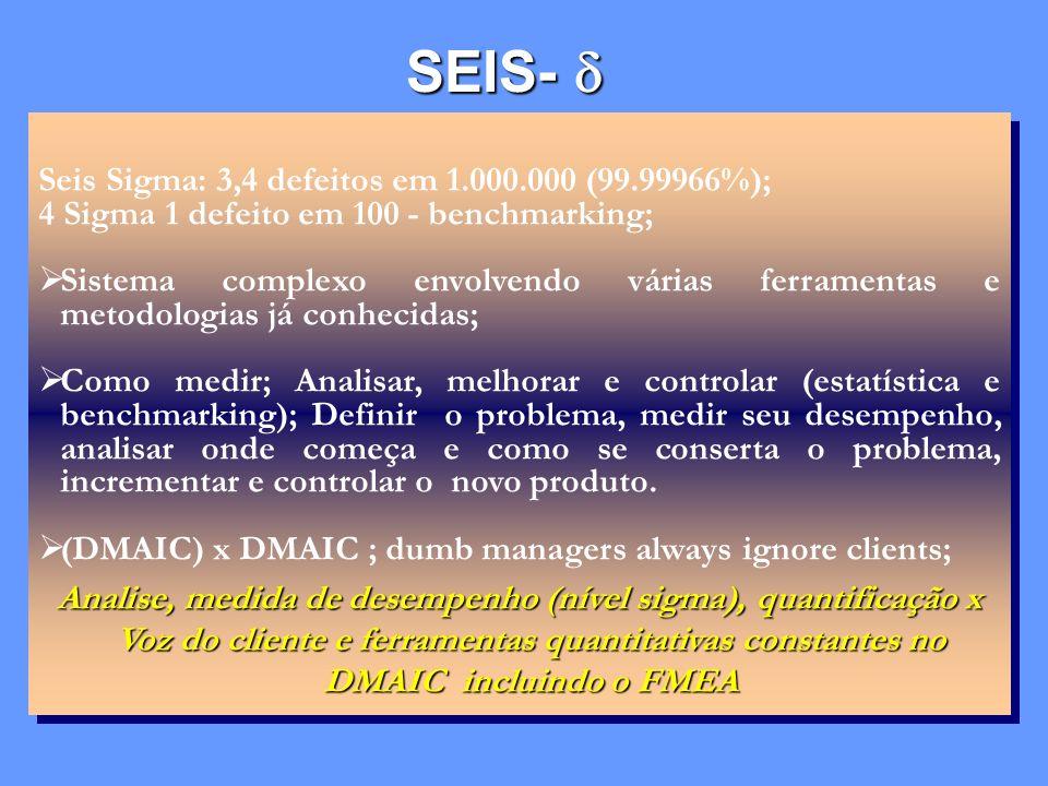 SEIS- SEIS- Seis Sigma: 3,4 defeitos em 1.000.000 (99.99966%); 4 Sigma 1 defeito em 100 - benchmarking; Sistema complexo envolvendo várias ferramentas