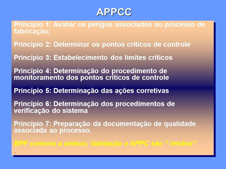 APPCC Princípio 1: Avaliar os perigos associados ao processo de fabricação; Princípio 2: Determinar os pontos críticos de controle Princípio 3: Estabe