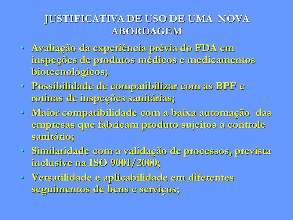 JUSTIFICATIVA DE USO DE UMA NOVA ABORDAGEM Avaliação da experiência prévia do FDA em inspeções de produtos médicos e medicamentos biotecnológicos;Aval