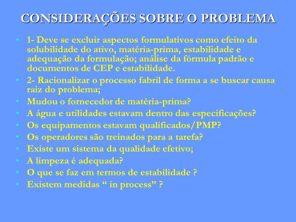 CONSIDERAÇÕES SOBRE O PROBLEMA 1- Deve se excluir aspectos formulativos como efeito da solubilidade do ativo, matéria-prima, estabilidade e adequação