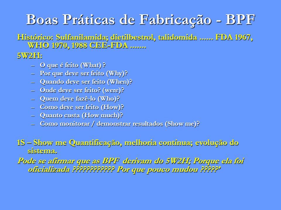 Boas Práticas de Fabricação - BPF 1-O que são as BPF .