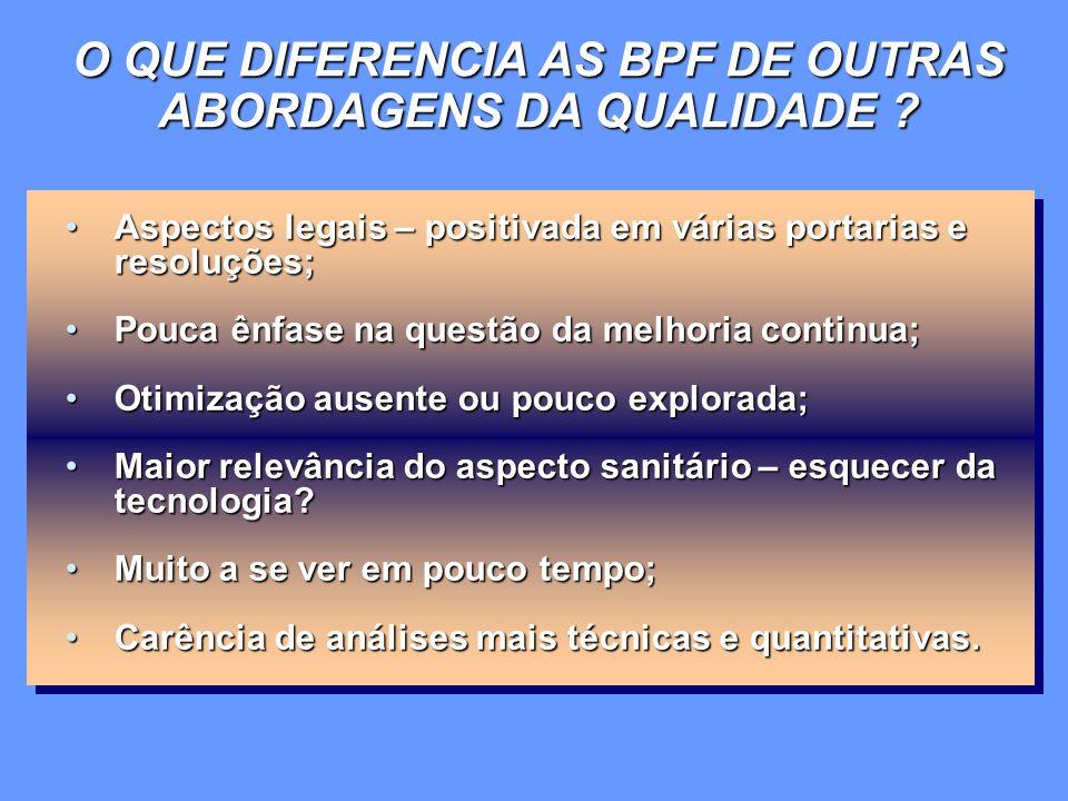 Dilema: certificação de BPF e constantes desvios da qualidade DESVIOS DA QUALIDADE PRODUTO NÃO CONFORME FALTA DE TREINAMENTO PROBLEMAS DE MANUTENÇÃO MATERIAS-PRIMAS INADEQUADAS MONITORAMENTO INEXISTENTE OU INEFICAZ ERROS DE PROCESSO FALTA DE ROBUSTEZ EXECESSO DE FORMALISMO BPFBPF