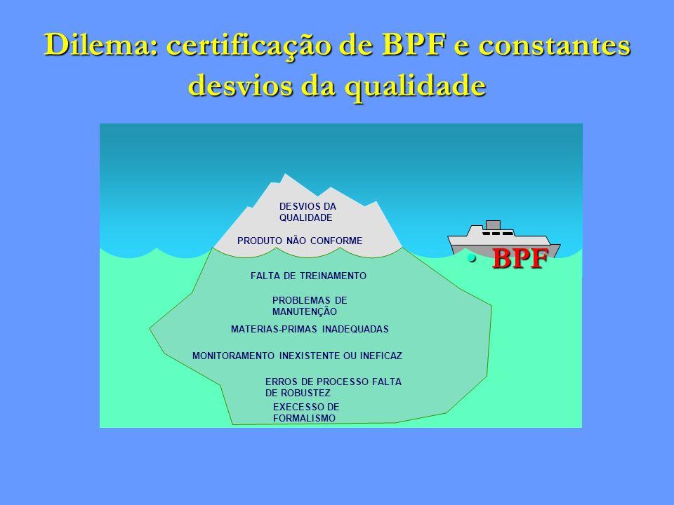 Dilema: certificação de BPF e constantes desvios da qualidade DESVIOS DA QUALIDADE PRODUTO NÃO CONFORME FALTA DE TREINAMENTO PROBLEMAS DE MANUTENÇÃO M