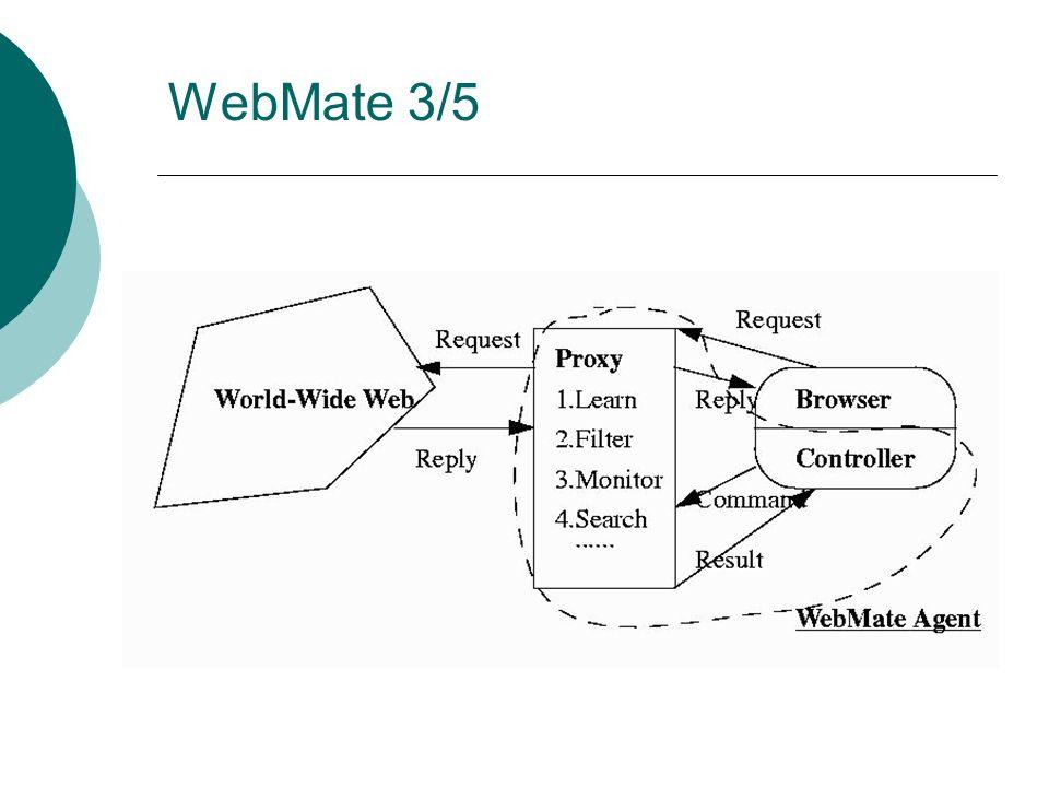 A arquitetura do WebMate consiste em: um proxy autônomo que monitora as ações do usuário; um controlador applet que interage com o usuário. WebMate 2/