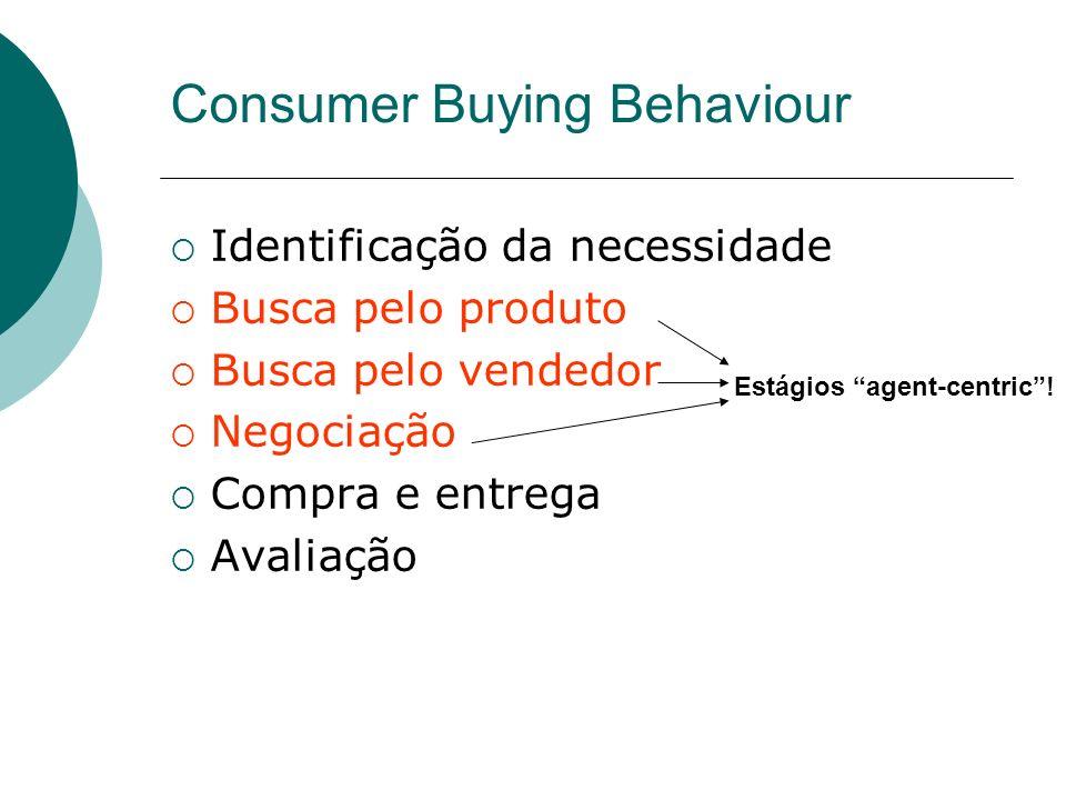 Automatizar parte do processo -> economia Comparar produtos de diferentes vendedores Quão fácil é expressar suas preferências para a tarefa? Comprar u