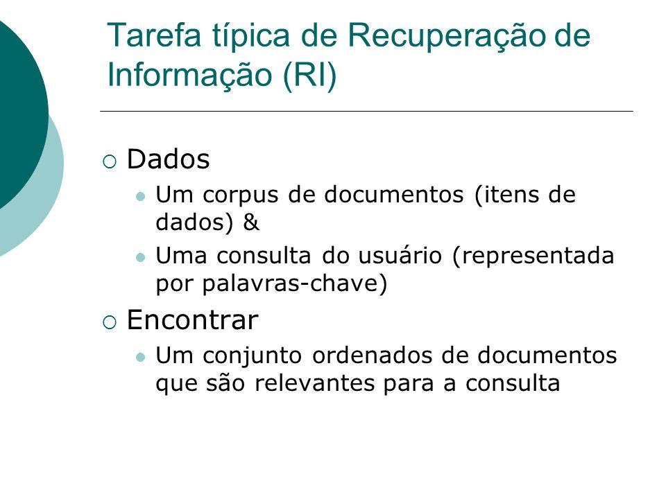 Morrendo ignorante num mar de informações - Dificuldade de localizar documentos relevantes !! Como funciona? Web Pages 1870 found. Usuário Necessidade