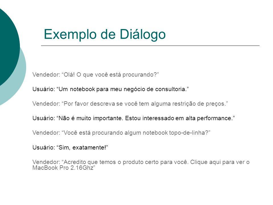 Exemplos de Aplicações Uma recepcionista em um site comercial Responder a FAQs (Frequently Asked Questions) Atuar na área educacional dando suporte ao