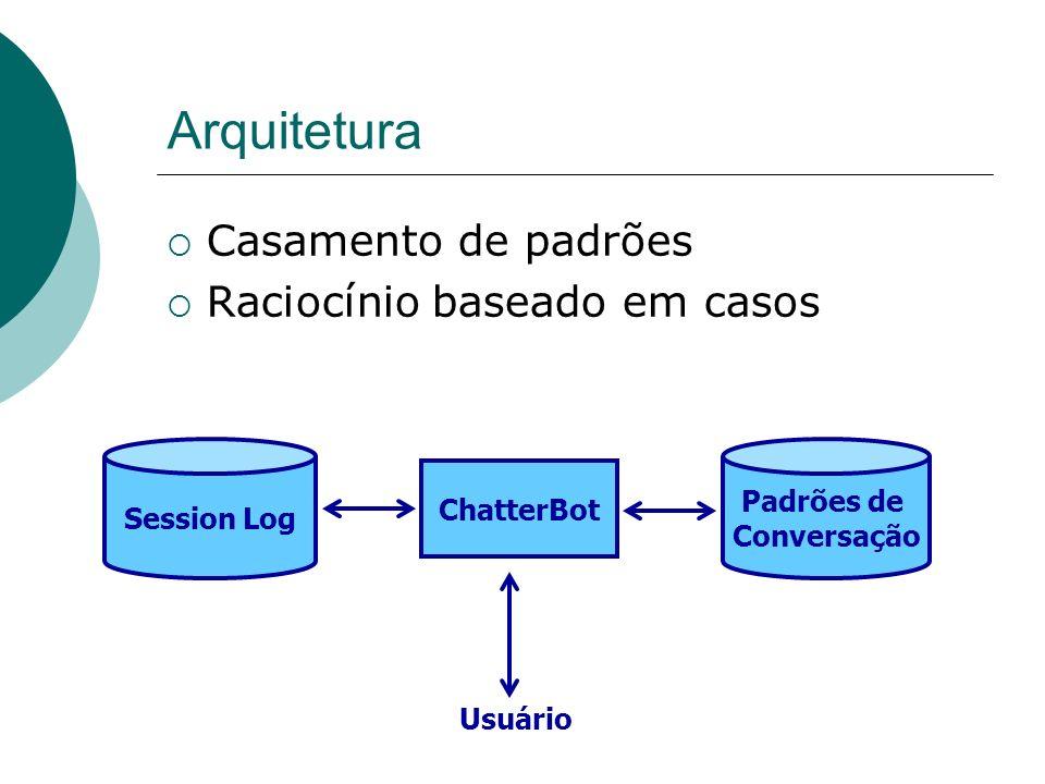 Artificial Inteligence Markup Language (AIML) Linguagem de marcação utilizada para: Definir os padrões compreendidos pelo chatterbot Definir as réplic