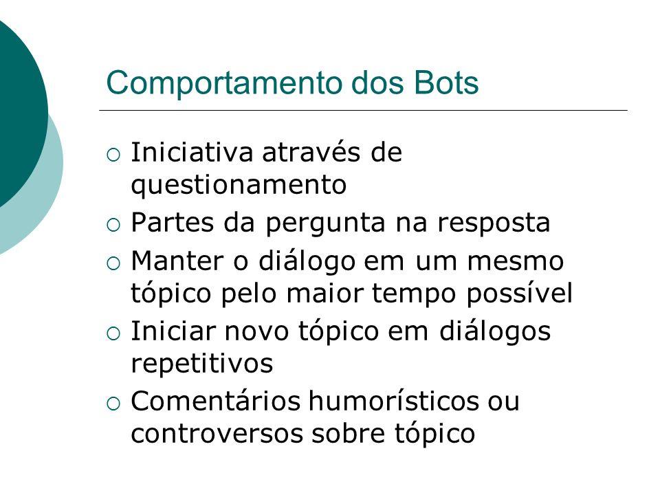 Arquitetura Session Log Padrões de Conversação ChatterBot Usuário Casamento de padrões Raciocínio baseado em casos