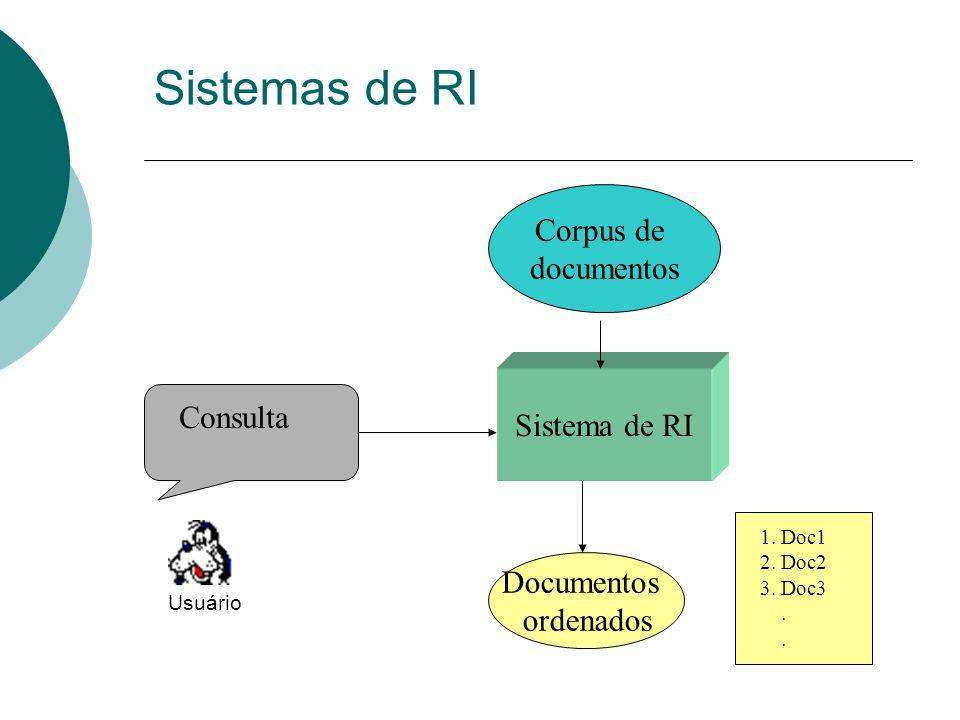 Tarefa típica de Recuperação de Informação (RI) Dados Um corpus de documentos (itens de dados) & Uma consulta do usuário (representada por palavras-ch