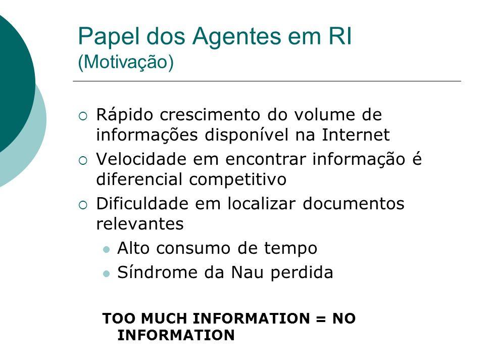 Papel dos Agentes em RI (A Internet) Informações diversificadas Usuários diversificados Desafios informação aos usuários não-técnicos; libertar os usu