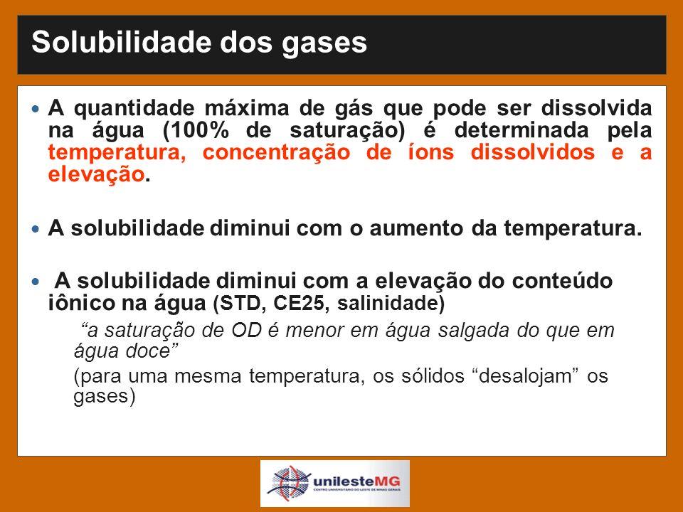 Efeito da temperatura Temp (o C) Temp (o F) O2- Sol (mg/L) 03215 54113 105011 155910 20689 25778