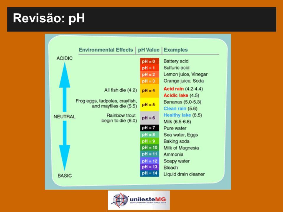 Revisão: pH pH = - log [H + ]
