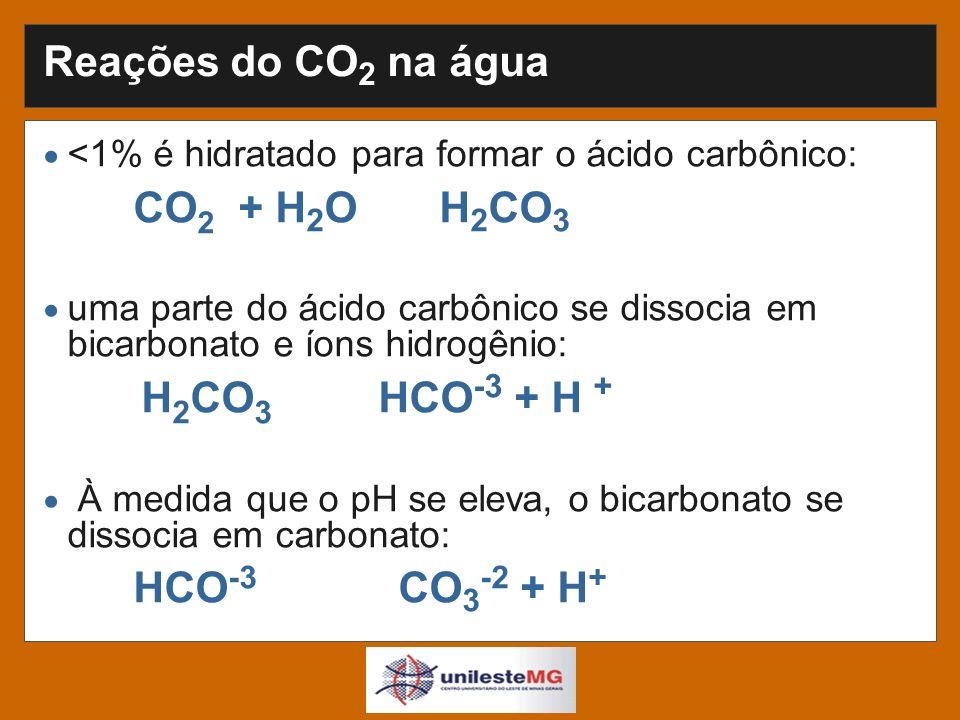 Reações do CO 2 na água <1% é hidratado para formar o ácido carbônico: CO 2 + H 2 O H 2 CO 3 uma parte do ácido carbônico se dissocia em bicarbonato e íons hidrogênio: H 2 CO 3 HCO -3 + H + À medida que o pH se eleva, o bicarbonato se dissocia em carbonato: HCO -3 CO 3 -2 + H +