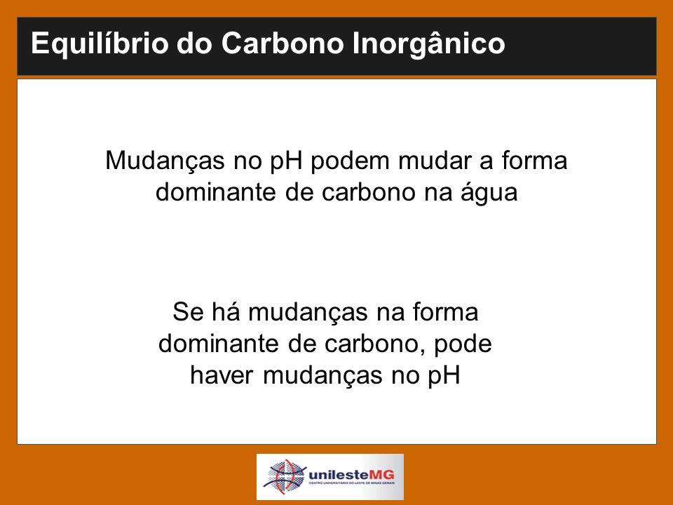 Mudanças no pH podem mudar a forma dominante de carbono na água Se há mudanças na forma dominante de carbono, pode haver mudanças no pH Equilíbrio do Carbono Inorgânico