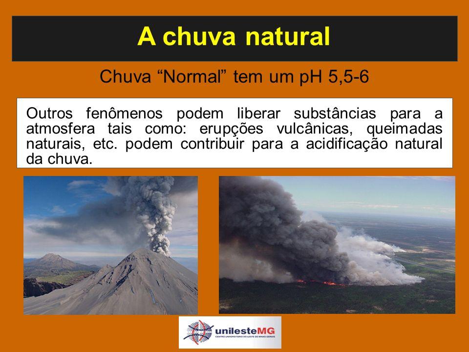 Outros fenômenos podem liberar substâncias para a atmosfera tais como: erupções vulcânicas, queimadas naturais, etc.