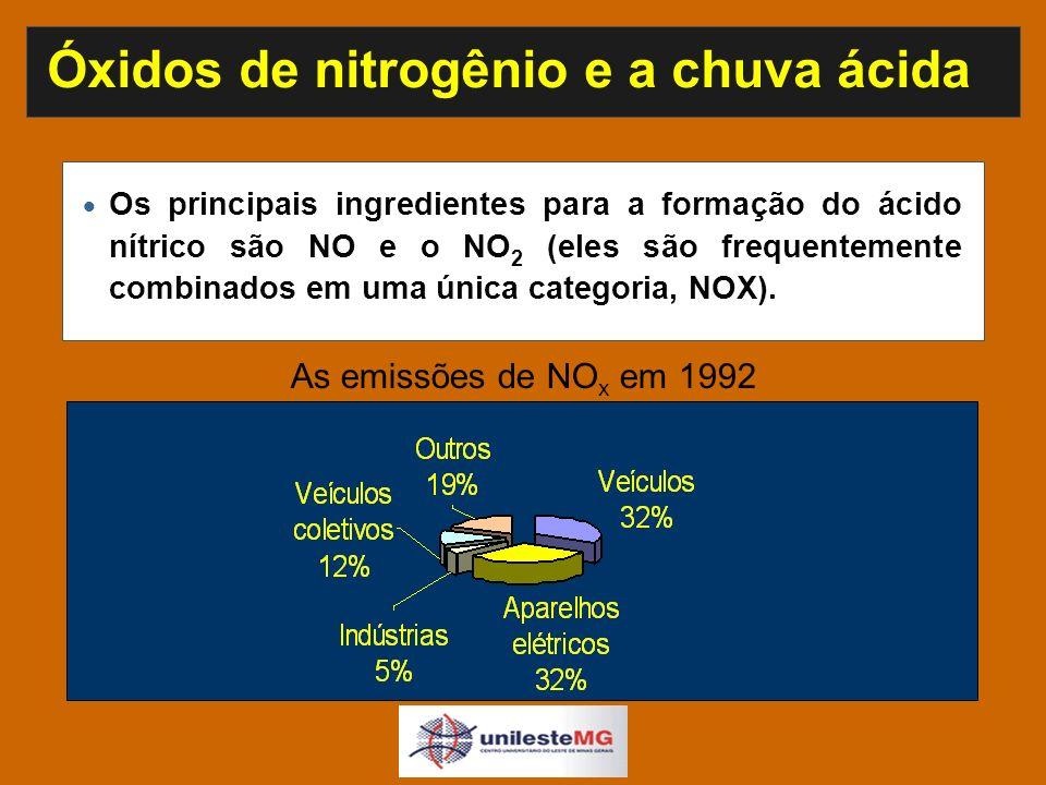 Óxidos de nitrogênio e a chuva ácida Os principais ingredientes para a formação do ácido nítrico são NO e o NO 2 (eles são frequentemente combinados em uma única categoria, NOX).