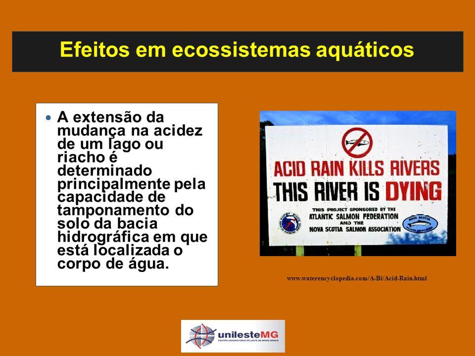 Efeitos em ecossistemas aquáticos A extensão da mudança na acidez de um lago ou riacho é determinado principalmente pela capacidade de tamponamento do solo da bacia hidrográfica em que está localizada o corpo de água.